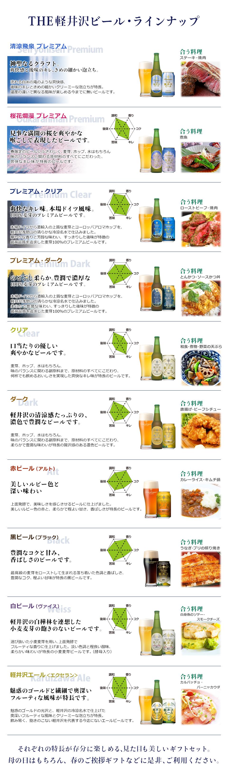 THE軽井沢ビール・ラインナップ